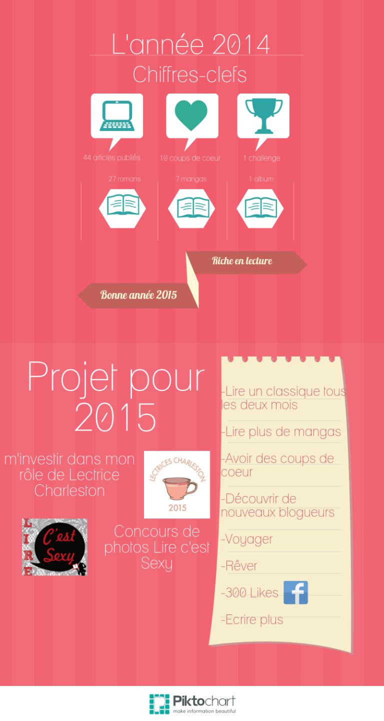 année 2014 des bulles et des mots Copy